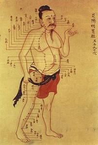 Akupunkturni-tochki